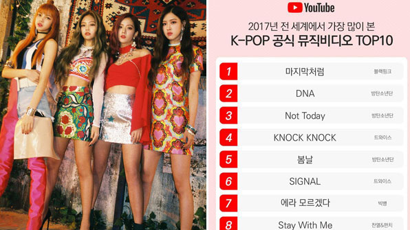 BLACKPINK's 'As If It's Your Last': the Most Viewed K-pop MV