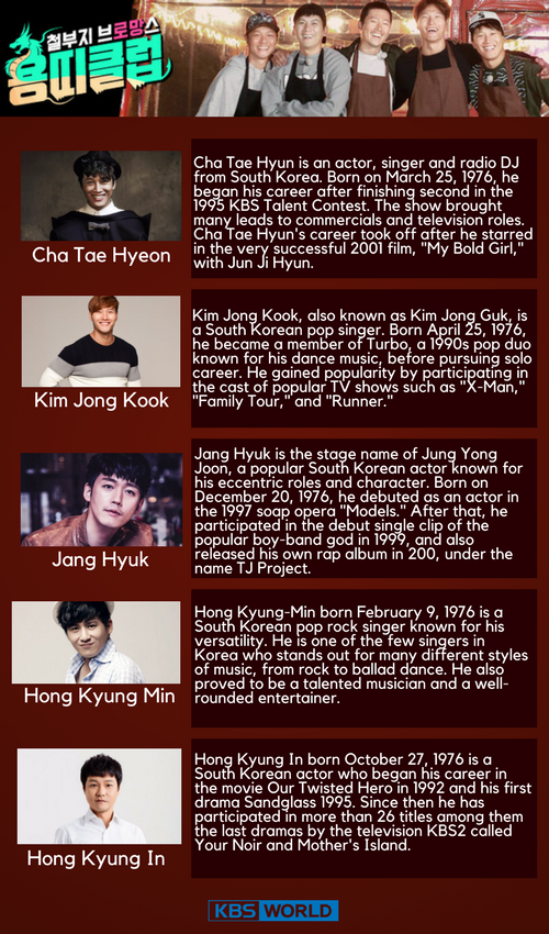 Meet the 5 Personalities of the Dragon!